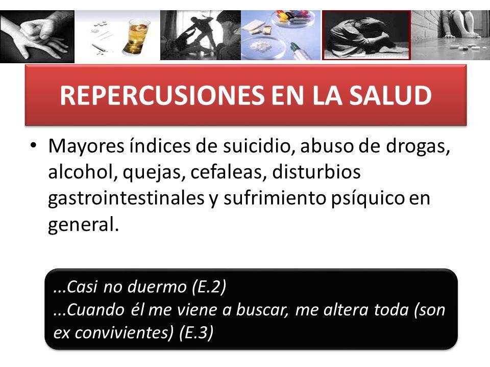 REPERCUSIONES EN LA SALUD Mayores índices de suicidio, abuso de drogas, alcohol, quejas, cefaleas, disturbios gastrointestinales y sufrimiento psíquic