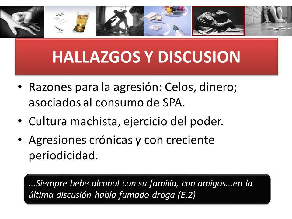 HALLAZGOS Y DISCUSION Razones para la agresión: Celos, dinero; asociados al consumo de SPA. Cultura machista, ejercicio del poder. Agresiones crónicas