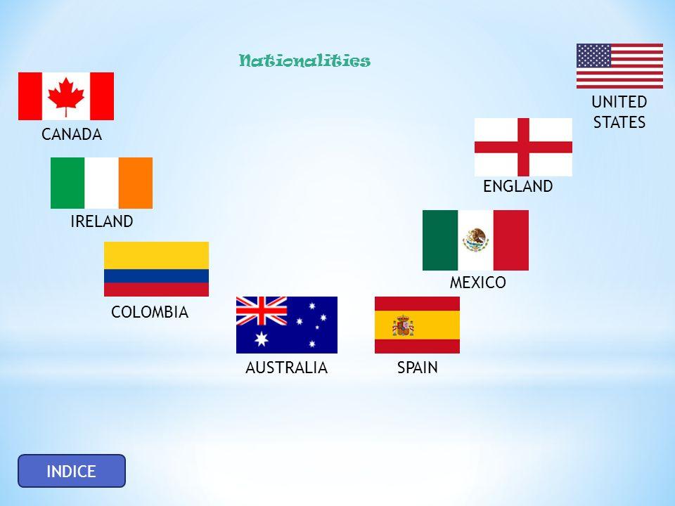 Nationalities CANADA IRELAND COLOMBIA AUSTRALIASPAIN MEXICO ENGLAND UNITED STATES INDICE