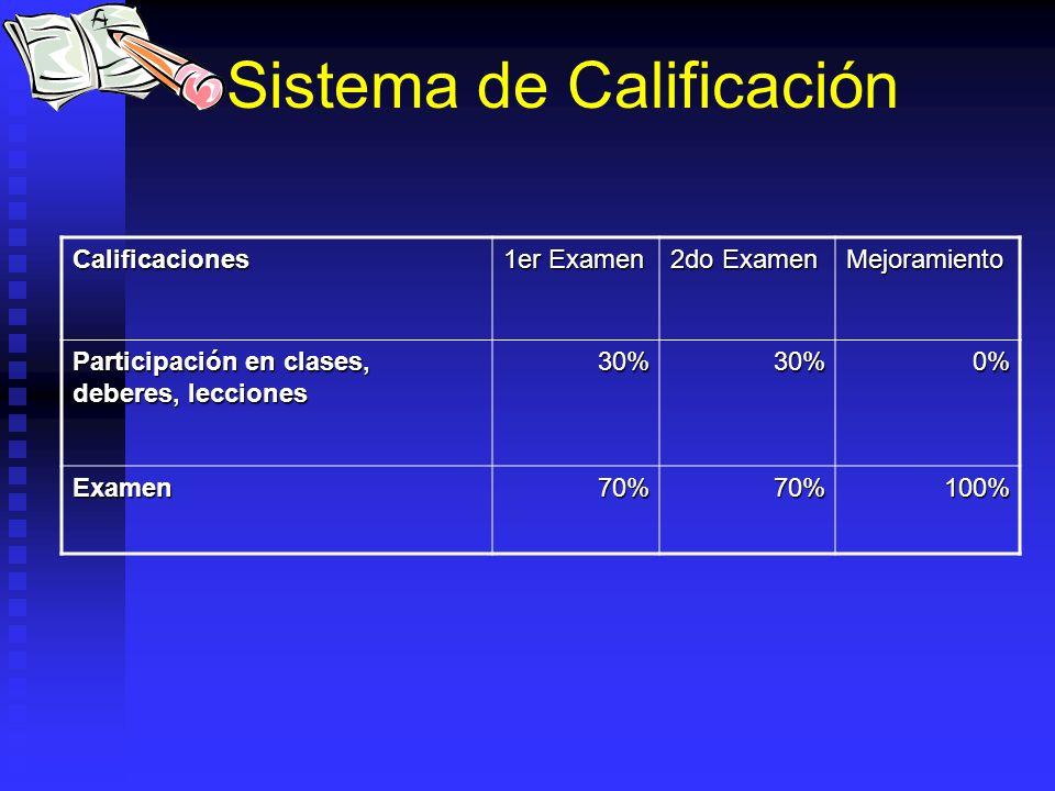 Sistema de CalificaciónCalificaciones 1er Examen 2do Examen Mejoramiento Participación en clases, deberes, lecciones 30%30%0% Examen70%70%100%