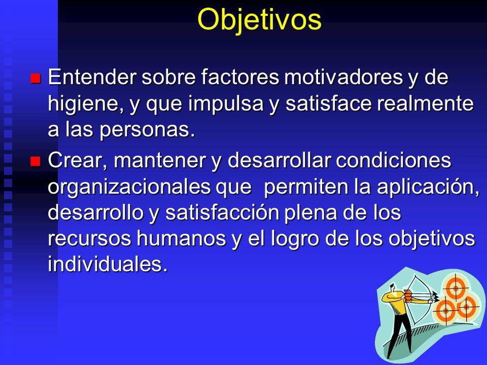Objetivos Entender sobre factores motivadores y de higiene, y que impulsa y satisface realmente a las personas. Entender sobre factores motivadores y