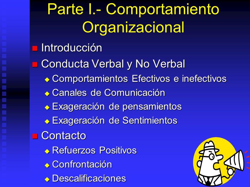 Parte I.- Comportamiento Organizacional Introducción Introducción Conducta Verbal y No Verbal Conducta Verbal y No Verbal Comportamientos Efectivos e