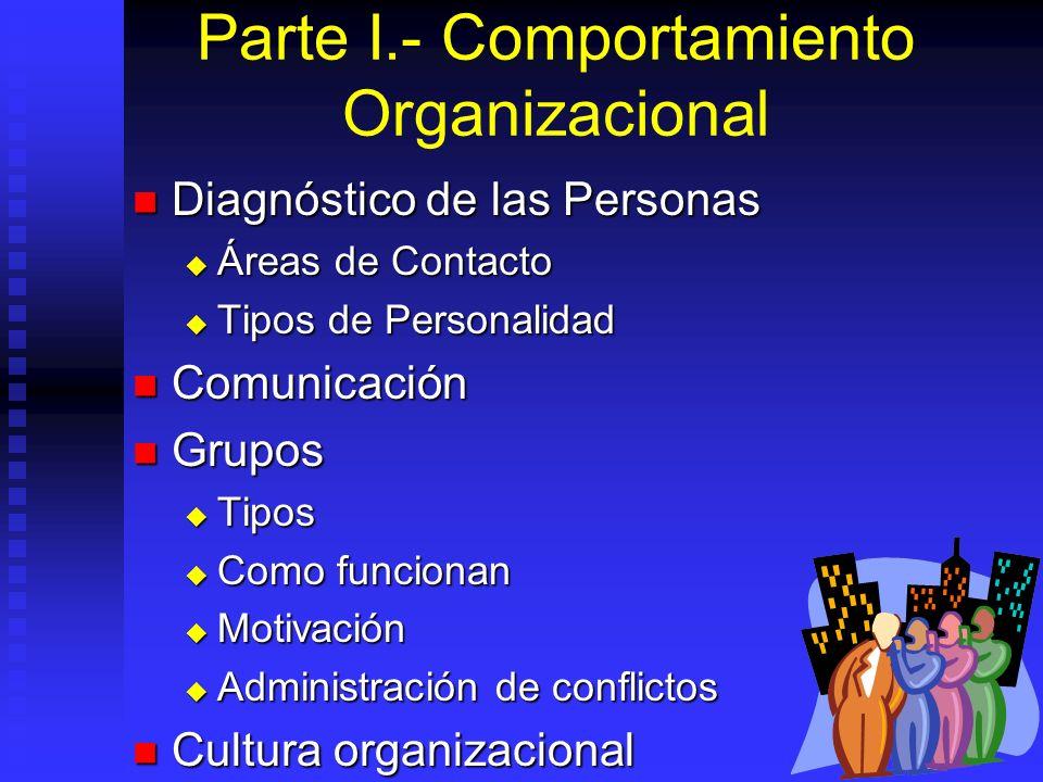 Parte I.- Comportamiento Organizacional Diagnóstico de las Personas Diagnóstico de las Personas Áreas de Contacto Áreas de Contacto Tipos de Personali