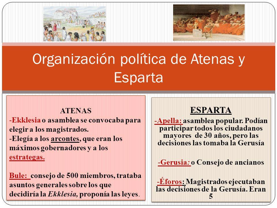 Las instituciones en la Democracia Ateniense