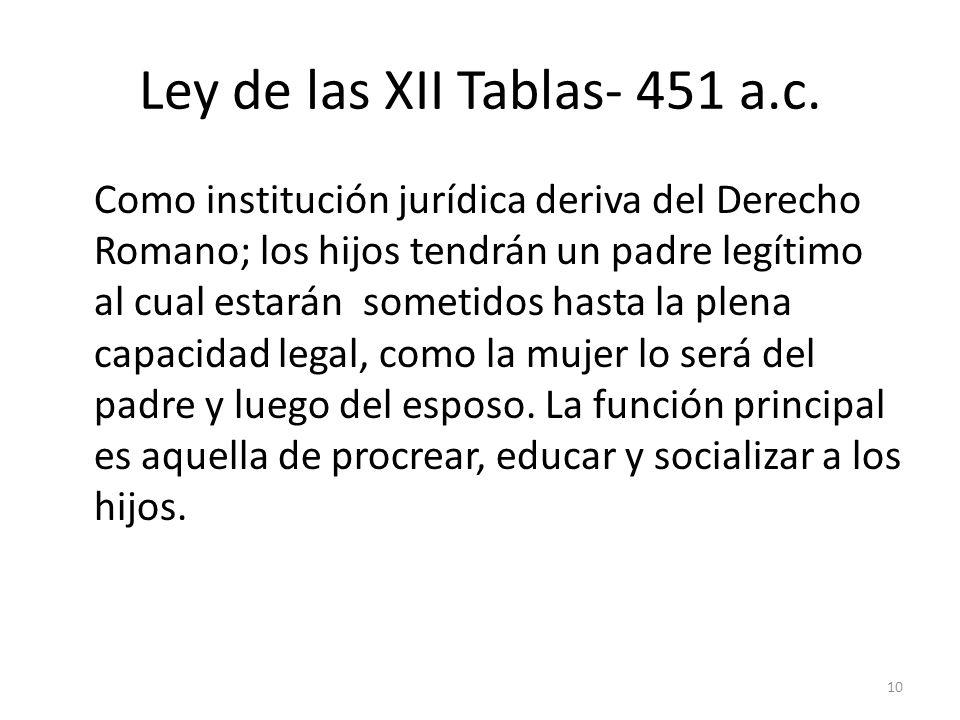 Ley de las XII Tablas- 451 a.c. Como institución jurídica deriva del Derecho Romano; los hijos tendrán un padre legítimo al cual estarán sometidos has