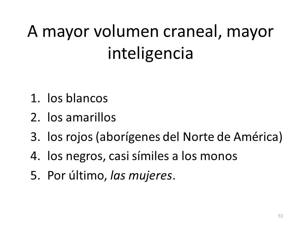 A mayor volumen craneal, mayor inteligencia 1.los blancos 2.los amarillos 3.los rojos (aborígenes del Norte de América) 4.los negros, casi símiles a l