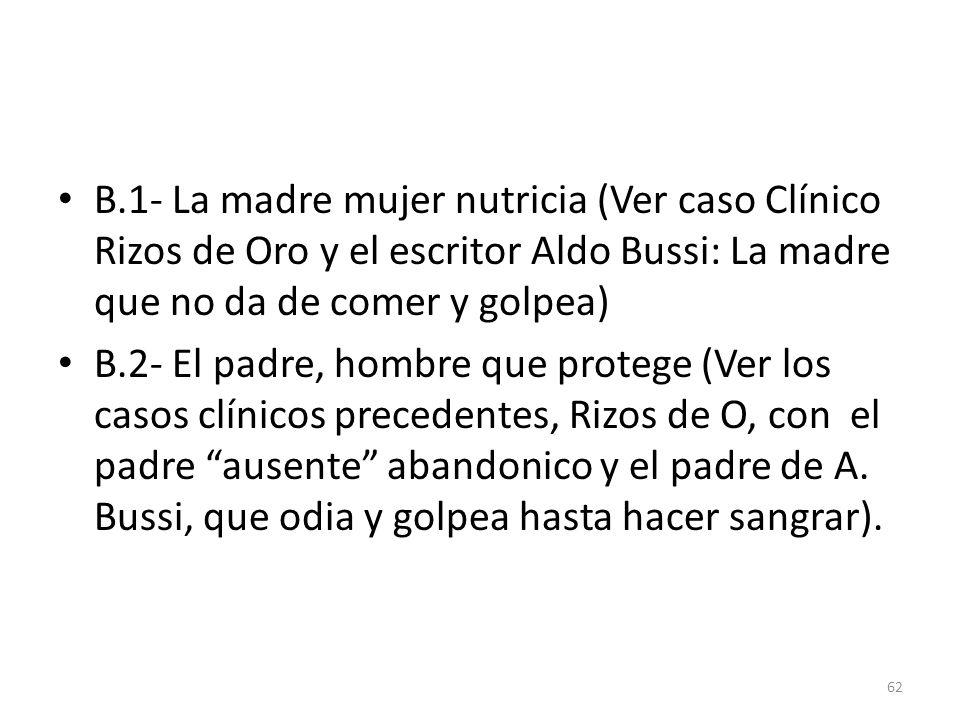 B.1- La madre mujer nutricia (Ver caso Clínico Rizos de Oro y el escritor Aldo Bussi: La madre que no da de comer y golpea) B.2- El padre, hombre que
