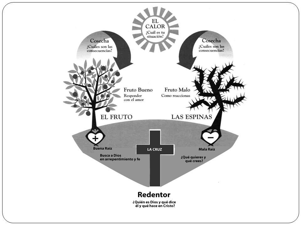 Ejemplo 2, Santiago 1:1-18 Otro pasaje que inspira realismo bíblico es Santiago 1:1-18.
