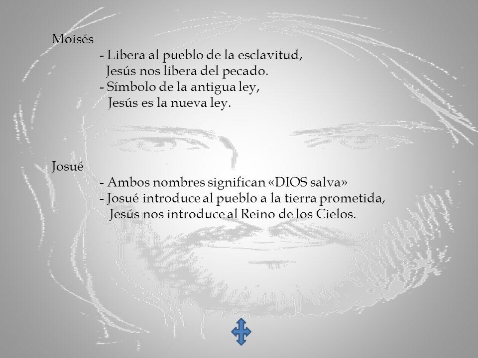 Moisés - Libera al pueblo de la esclavitud, Jesús nos libera del pecado. - Símbolo de la antigua ley, Jesús es la nueva ley. Josué - Ambos nombres sig
