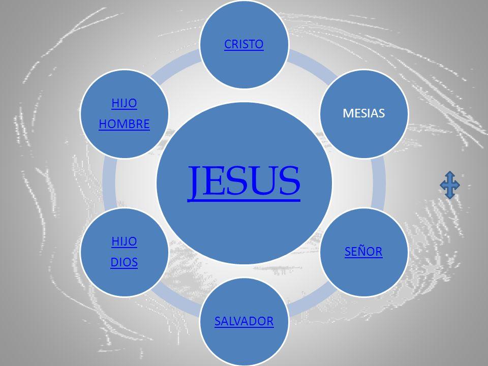 JESUS CRISTOMESIASSEÑORSALVADOR HIJO DIOS HIJO HOMBRE