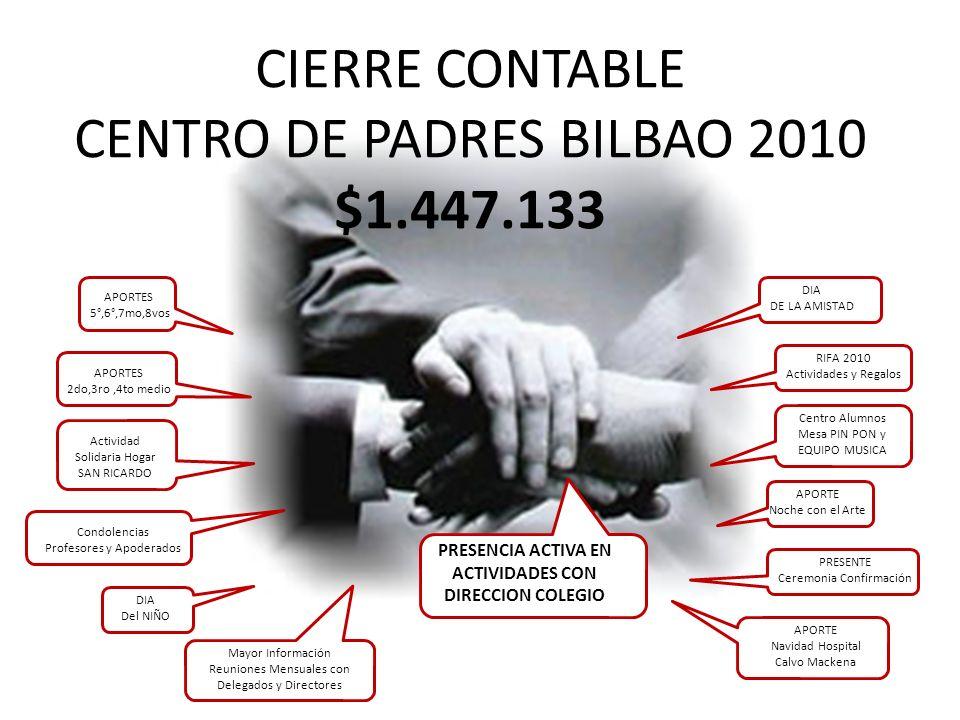 CIERRE CONTABLE CENTRO DE PADRES BILBAO 2010 $1.447.133 APORTES 5°,6°,7mo,8vos DIA Del NIÑO APORTES 2do,3ro,4to medio Actividad Solidaria Hogar SAN RI
