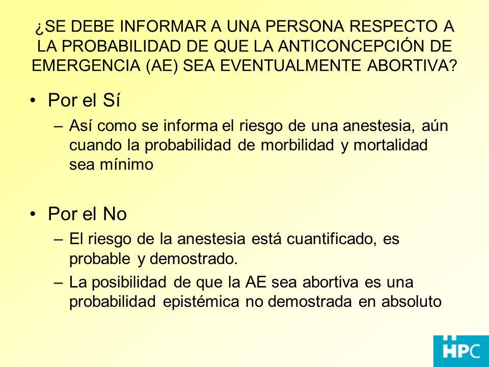 ¿SE DEBE INFORMAR A UNA PERSONA RESPECTO A LA PROBABILIDAD DE QUE LA ANTICONCEPCIÓN DE EMERGENCIA (AE) SEA EVENTUALMENTE ABORTIVA? Por el Sí –Así como