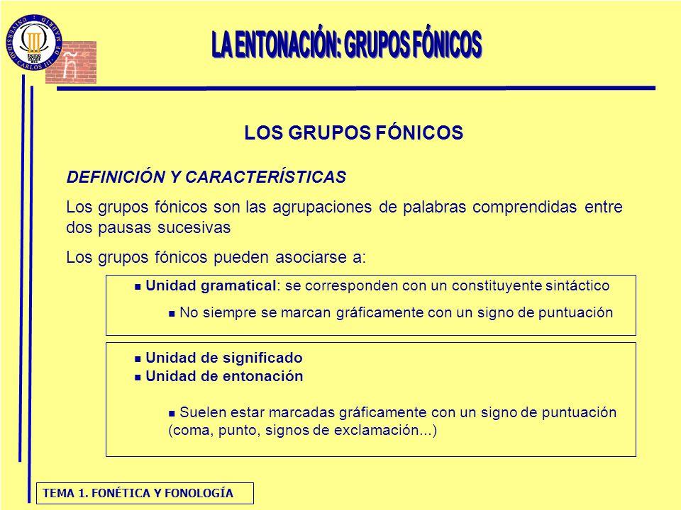TEMA 1. FONÉTICA Y FONOLOGÍA LOS GRUPOS FÓNICOS DEFINICIÓN Y CARACTERÍSTICAS Los grupos fónicos son las agrupaciones de palabras comprendidas entre do