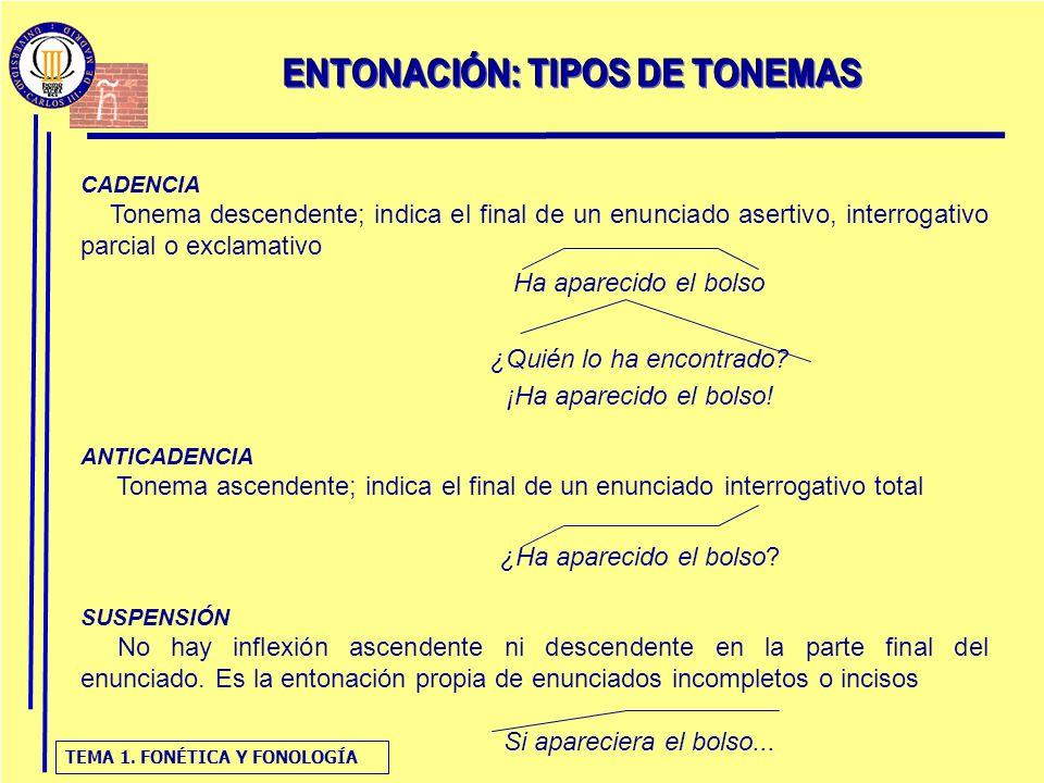 TEMA 1. FONÉTICA Y FONOLOGÍA CADENCIA Tonema descendente; indica el final de un enunciado asertivo, interrogativo parcial o exclamativo Ha aparecido e