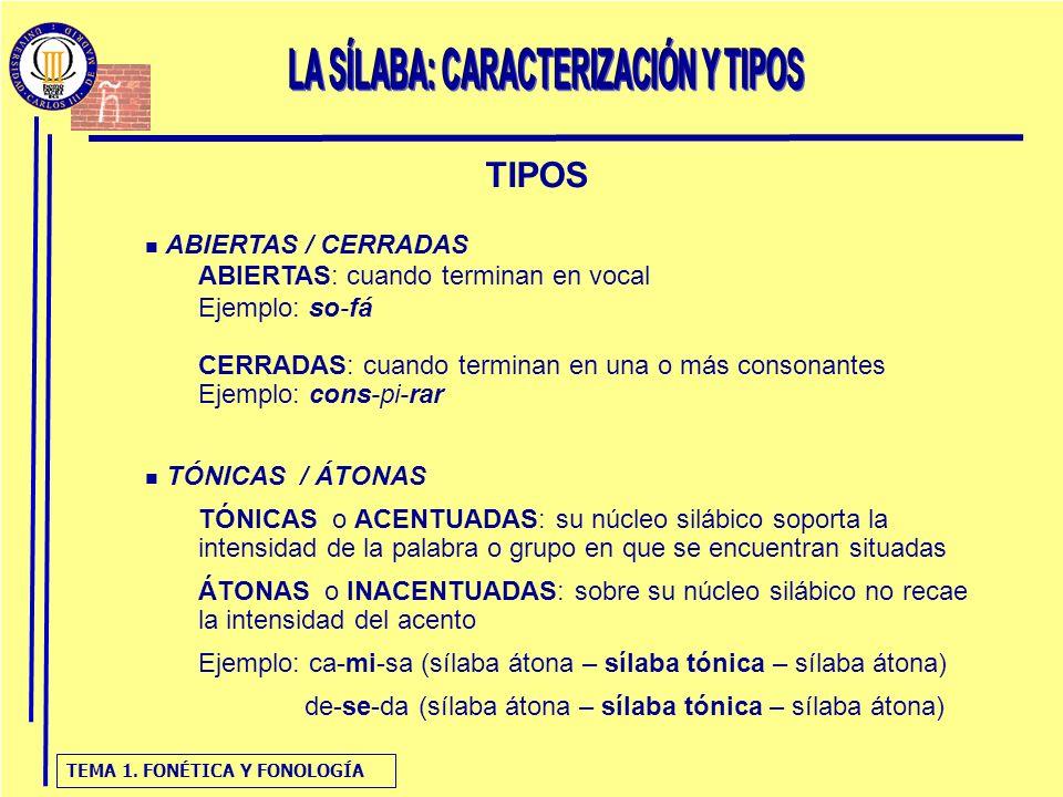 TEMA 1. FONÉTICA Y FONOLOGÍA TIPOS ABIERTAS / CERRADAS ABIERTAS: cuando terminan en vocal Ejemplo: so-fá CERRADAS: cuando terminan en una o más conson