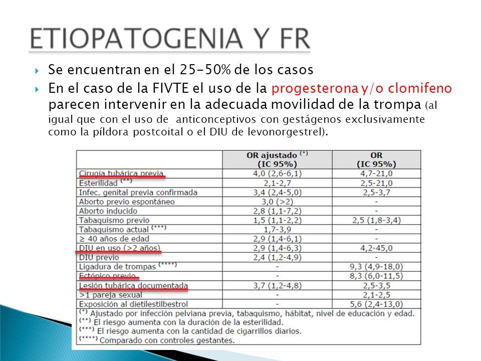 Se encuentran en el 25-50% de los casos En el caso de la FIVTE el uso de la progesterona y/o clomifeno parecen intervenir en la adecuada movilidad de