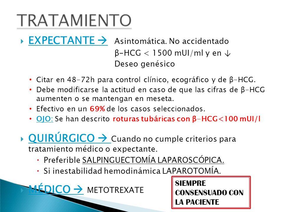 EXPECTANTE Asintomática. No accidentado β-HCG < 1500 mUI/ml y en Deseo genésico Citar en 48-72h para control clínico, ecográfico y de β-HCG. Debe modi