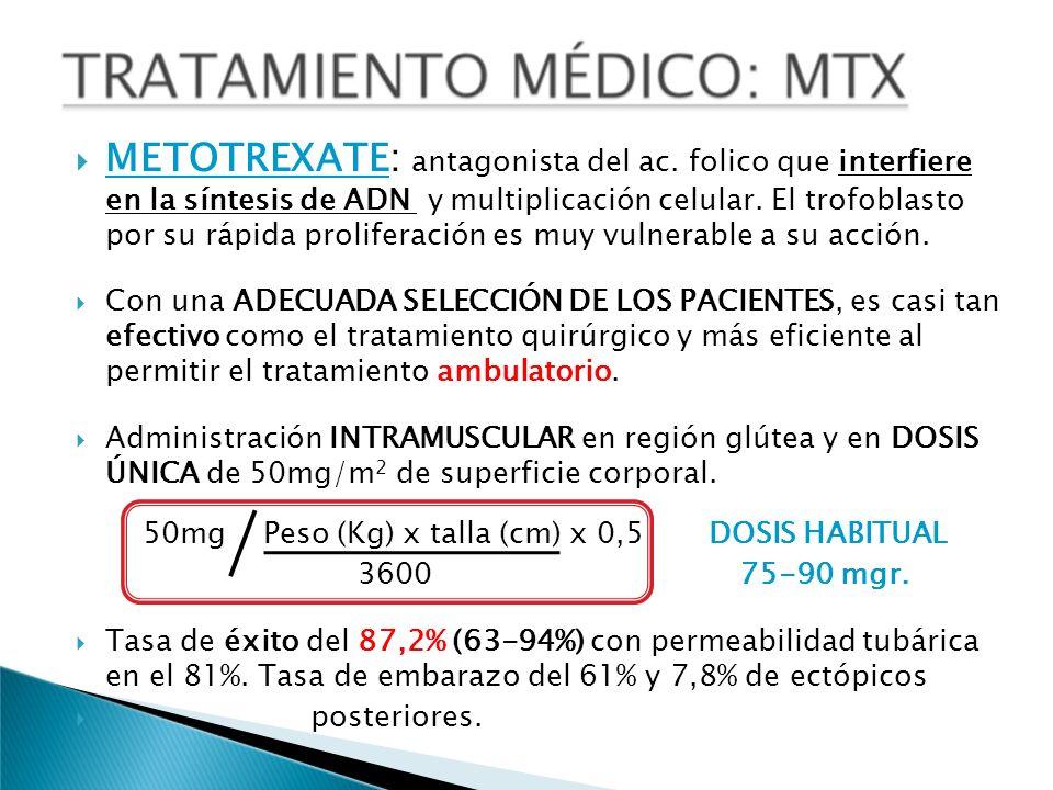 METOTREXATE: antagonista del ac. folico que interfiere en la síntesis de ADN y multiplicación celular. El trofoblasto por su rápida proliferación es m