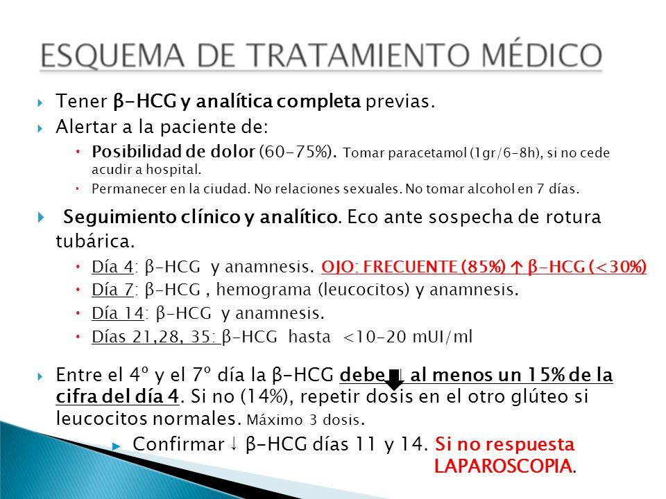 Tener β-HCG y analítica completa previas. Alertar a la paciente de: Posibilidad de dolor (60-75%). Tomar paracetamol (1gr/6-8h), si no cede acudir a h