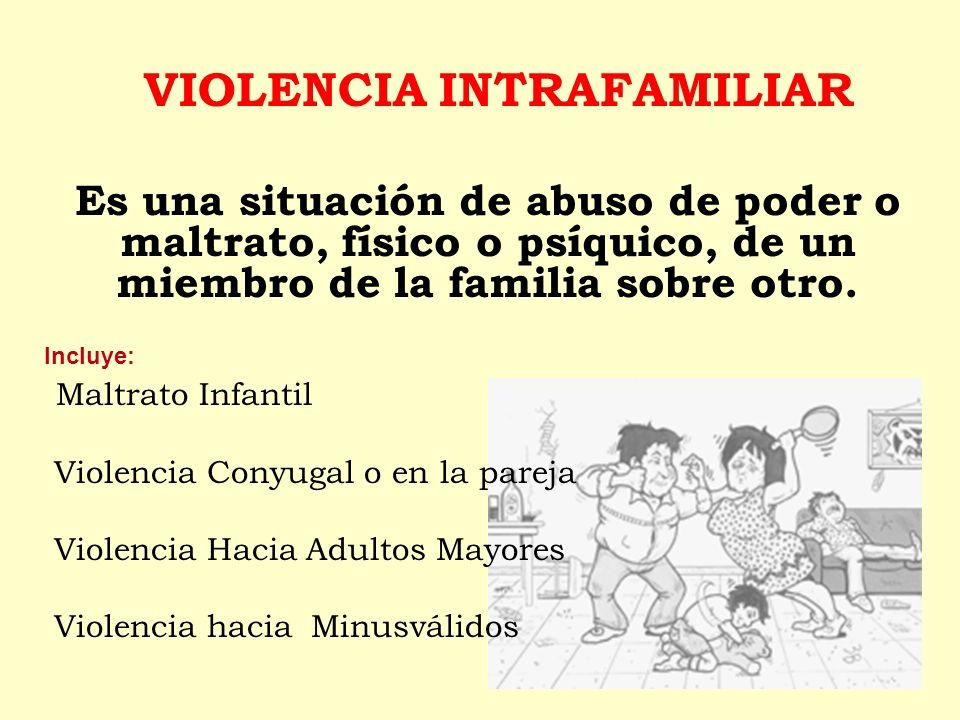 VIOLENCIA INTRAFAMILIAR Es una situación de abuso de poder o maltrato, físico o psíquico, de un miembro de la familia sobre otro. Incluye: Maltrato In