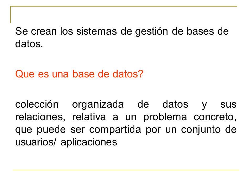 Se crean los sistemas de gestión de bases de datos. Que es una base de datos? colección organizada de datos y sus relaciones, relativa a un problema c