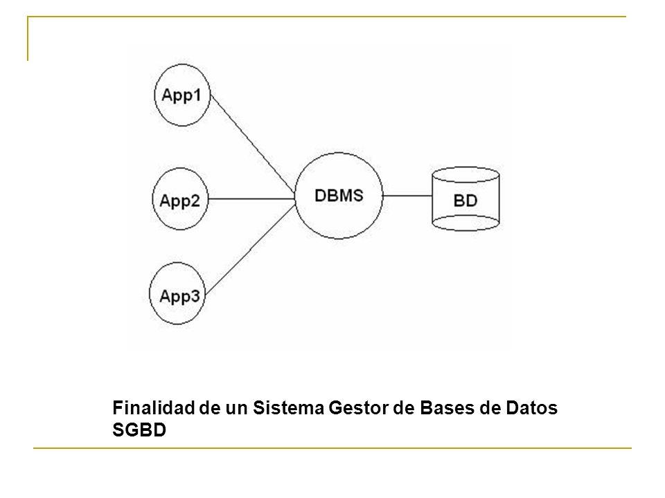 Finalidad de un Sistema Gestor de Bases de Datos SGBD