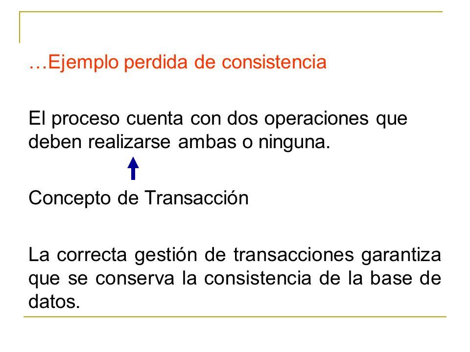 …Ejemplo perdida de consistencia El proceso cuenta con dos operaciones que deben realizarse ambas o ninguna. Concepto de Transacción La correcta gesti