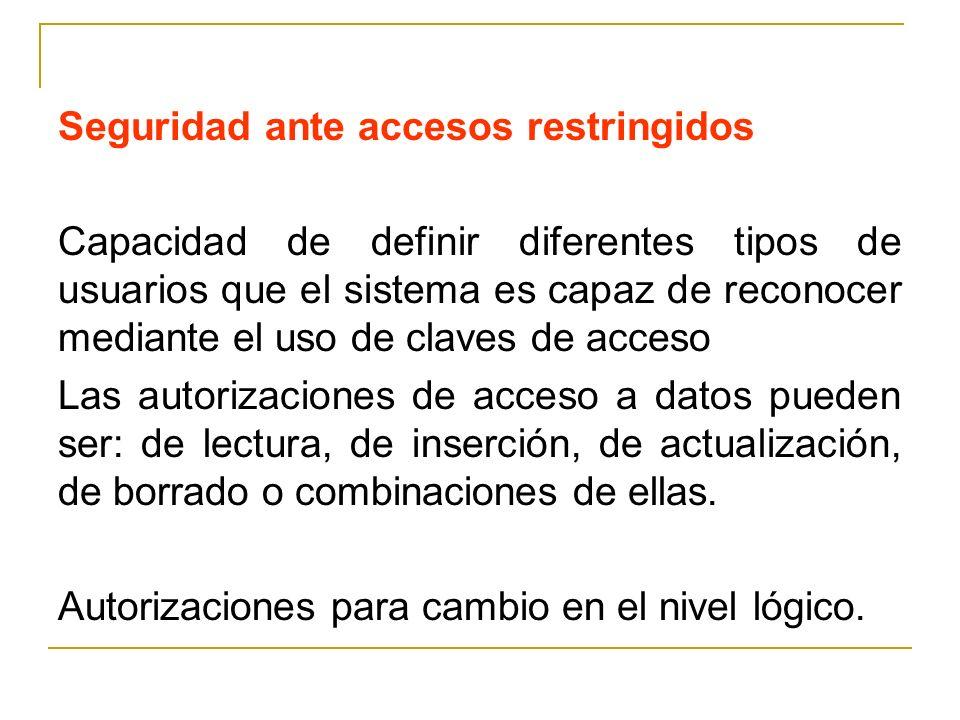 Seguridad ante accesos restringidos Capacidad de definir diferentes tipos de usuarios que el sistema es capaz de reconocer mediante el uso de claves d
