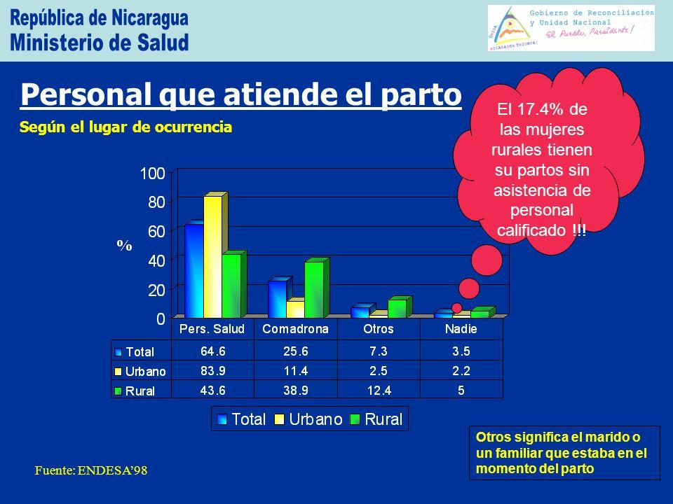 Personal que atiende el parto Según el lugar de ocurrencia El 17.4% de las mujeres rurales tienen su partos sin asistencia de personal calificado !!.