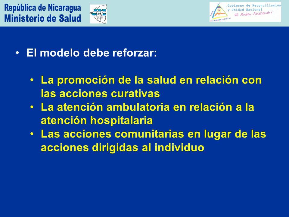 El modelo debe reforzar: La promoción de la salud en relación con las acciones curativas La atención ambulatoria en relación a la atención hospitalaria Las acciones comunitarias en lugar de las acciones dirigidas al individuo