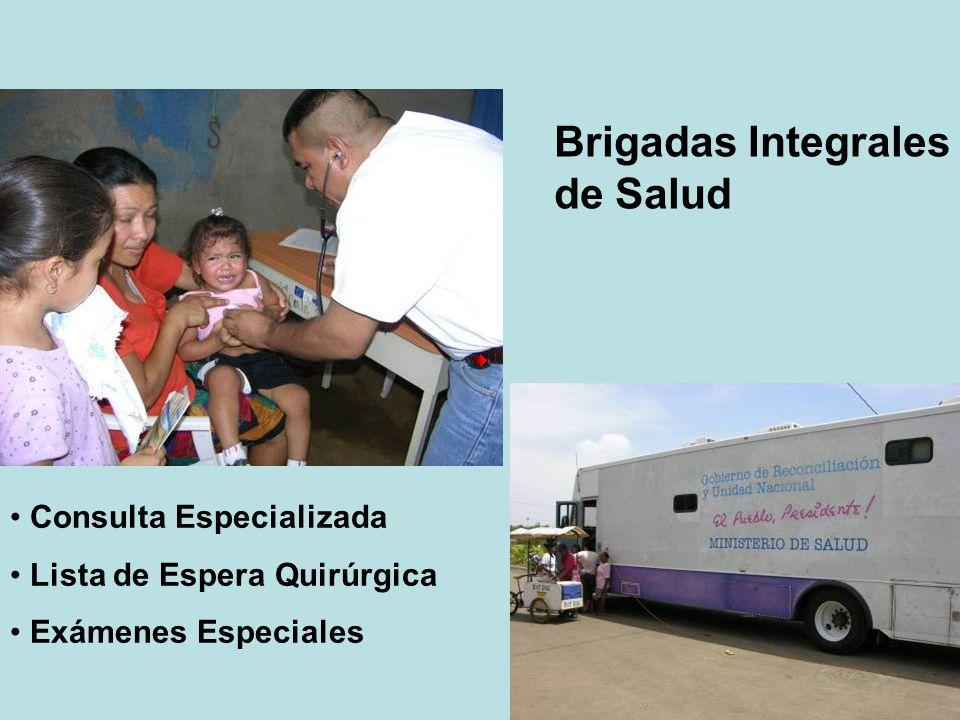 Brigadas Integrales de Salud Consulta Especializada Lista de Espera Quirúrgica Exámenes Especiales