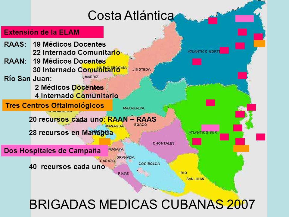 Extensión de la ELAM Tres Centros Oftalmológicos Dos Hospitales de Campaña RAAS: 19 Médicos Docentes 22 Internado Comunitario RAAN: 19 Médicos Docentes 30 Internado Comunitario Río San Juan: 2 Médicos Docentes 4 Internado Comunitario 20 recursos cada uno: RAAN – RAAS 28 recursos en Managua 40 recursos cada uno BRIGADAS MEDICAS CUBANAS 2007 Costa Atlántica