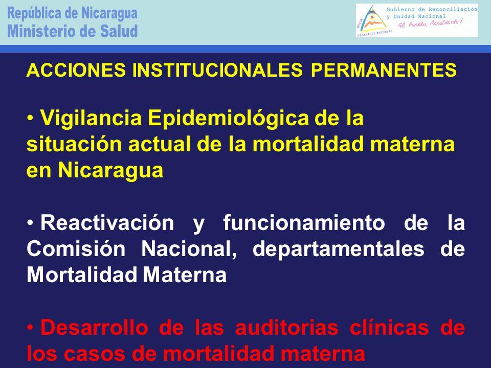 ACCIONES INSTITUCIONALES PERMANENTES Vigilancia Epidemiológica de la situación actual de la mortalidad materna en Nicaragua Reactivación y funcionamiento de la Comisión Nacional, departamentales de Mortalidad Materna Desarrollo de las auditorias clínicas de los casos de mortalidad materna