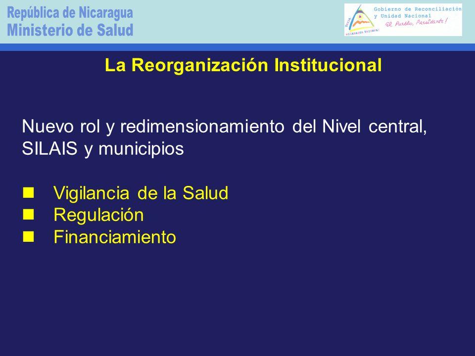 La Reorganización Institucional Nuevo rol y redimensionamiento del Nivel central, SILAIS y municipios Vigilancia de la Salud Regulación Financiamiento
