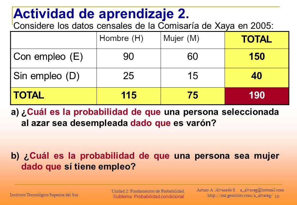 10 Actividad de aprendizaje 2. Hombre (H)Mujer (M) TOTAL Con empleo (E)9060150 Sin empleo (D)251540 TOTAL11575190 a)¿Cuál es la probabilidad de que un