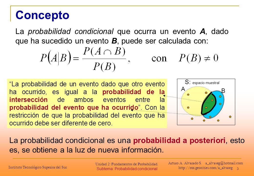 3 La probabilidad condicional que ocurra un evento A, dado que ha sucedido un evento B, puede ser calculada con: La probabilidad de un evento dado que