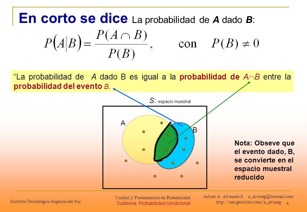 4 La probabilidad de A dado B es igual a la probabilidad de A B entre la probabilidad del evento B. En corto se dice La probabilidad de A dado B: S: e