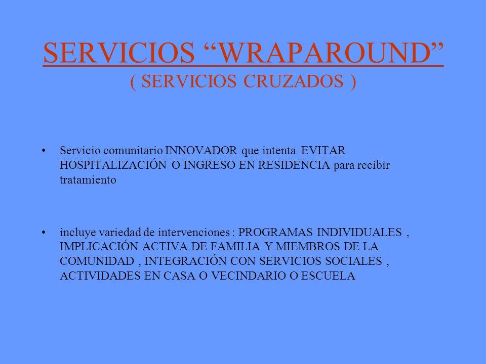 SERVICIOS WRAPAROUND ( SERVICIOS CRUZADOS ) Servicio comunitario INNOVADOR que intenta EVITAR HOSPITALIZACIÓN O INGRESO EN RESIDENCIA para recibir tra