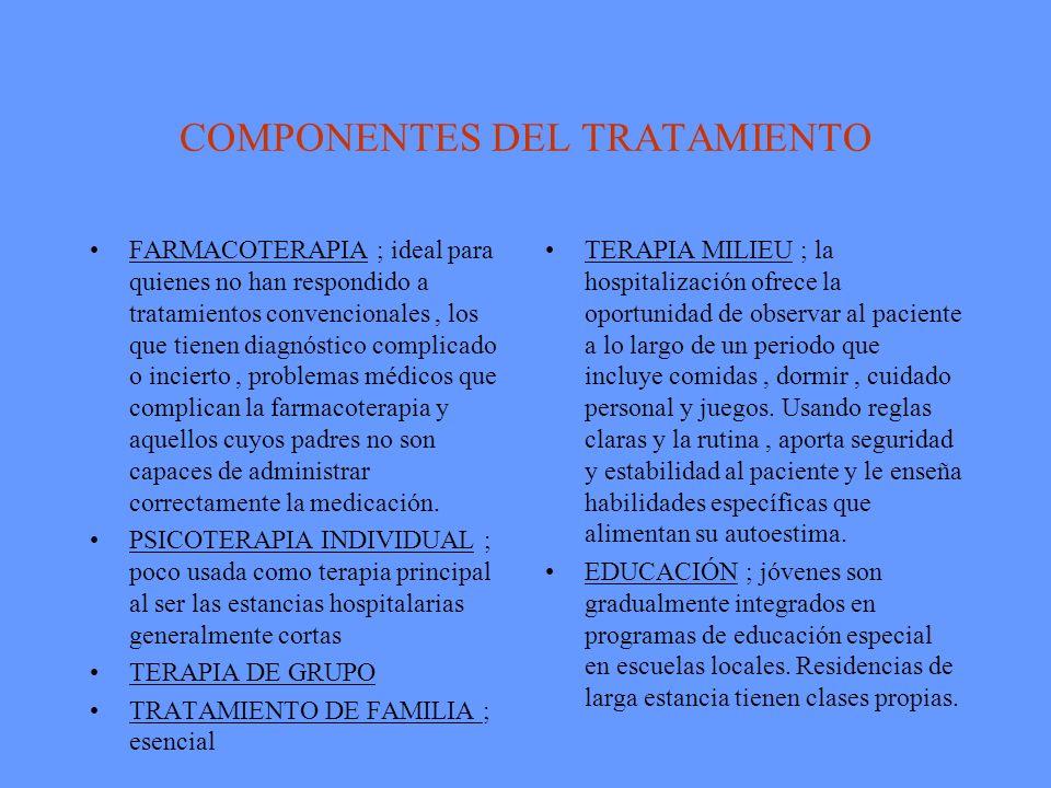 COMPONENTES DEL TRATAMIENTO FARMACOTERAPIA ; ideal para quienes no han respondido a tratamientos convencionales, los que tienen diagnóstico complicado