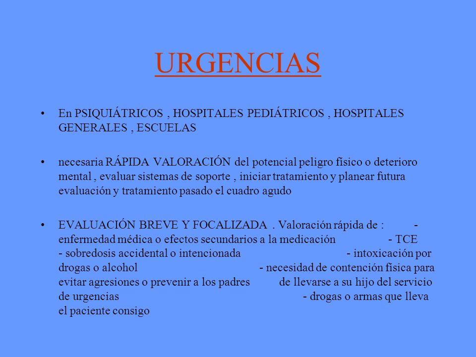 URGENCIAS En PSIQUIÁTRICOS, HOSPITALES PEDIÁTRICOS, HOSPITALES GENERALES, ESCUELAS necesaria RÁPIDA VALORACIÓN del potencial peligro físico o deterior