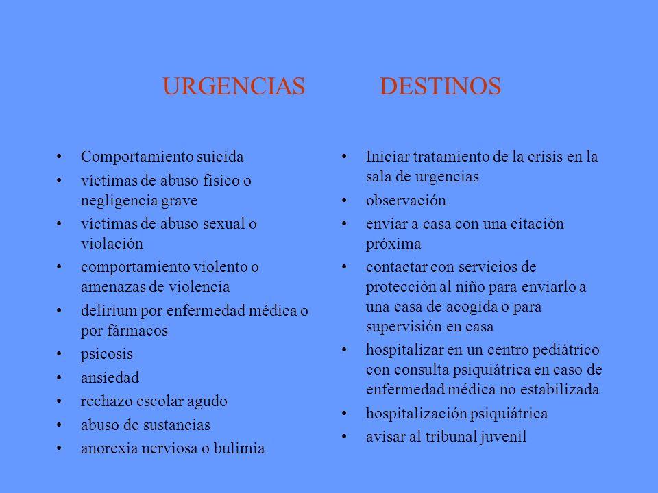 URGENCIAS DESTINOS Comportamiento suicida víctimas de abuso físico o negligencia grave víctimas de abuso sexual o violación comportamiento violento o