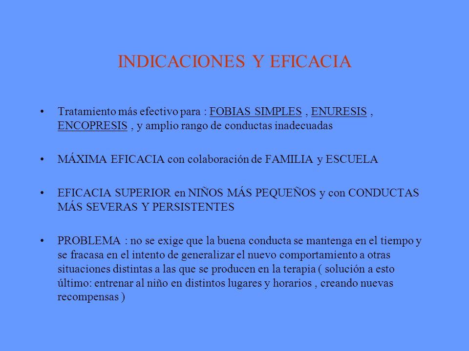 INDICACIONES Y EFICACIA Tratamiento más efectivo para : FOBIAS SIMPLES, ENURESIS, ENCOPRESIS, y amplio rango de conductas inadecuadas MÁXIMA EFICACIA