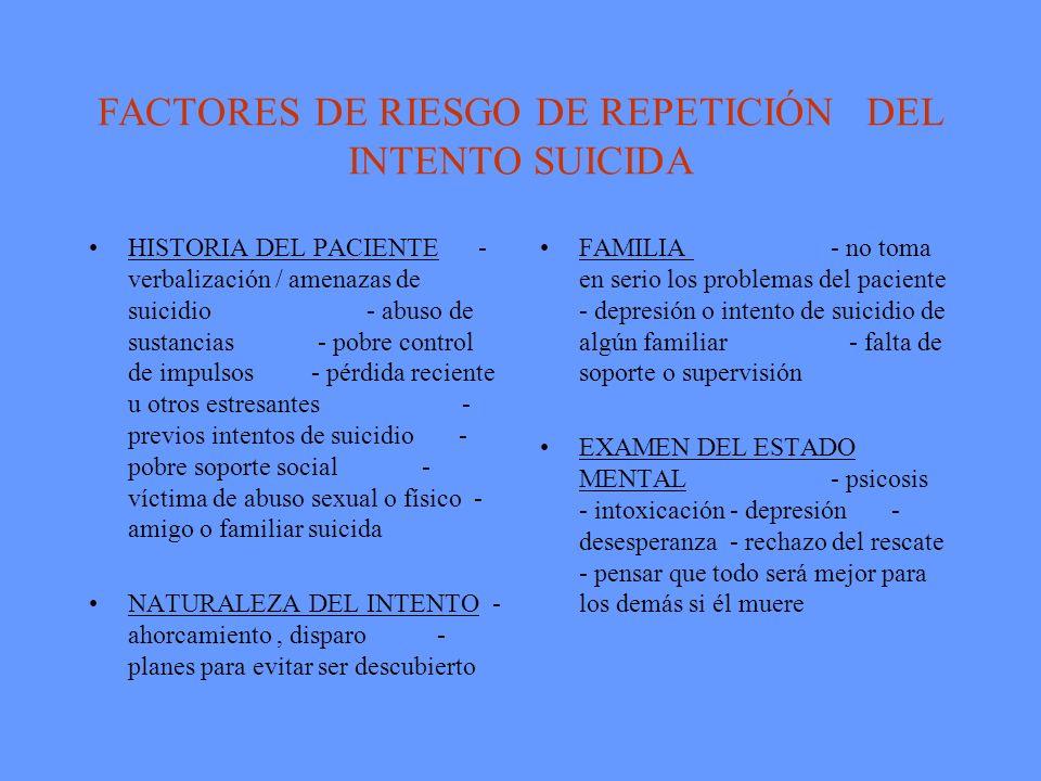 FACTORES DE RIESGO DE REPETICIÓN DEL INTENTO SUICIDA HISTORIA DEL PACIENTE - verbalización / amenazas de suicidio - abuso de sustancias - pobre contro