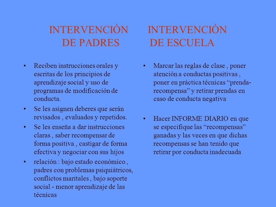 INTERVENCIÓN INTERVENCIÓN DE PADRES DE ESCUELA Reciben instrucciones orales y escritas de los principios de aprendizaje social y uso de programas de m