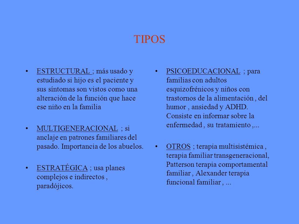 TIPOS ESTRUCTURAL ; más usado y estudiado si hijo es el paciente y sus síntomas son vistos como una alteración de la función que hace ese niño en la f