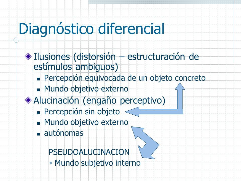 Diagnóstico diferencial Ilusiones (distorsión – estructuración de estímulos ambiguos) Percepción equivocada de un objeto concreto Mundo objetivo exter