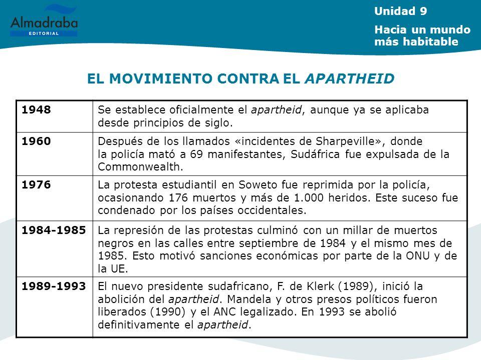 EL MOVIMIENTO CONTRA EL APARTHEID Unidad 9 Hacia un mundo más habitable 1948Se establece oficialmente el apartheid, aunque ya se aplicaba desde principios de siglo.