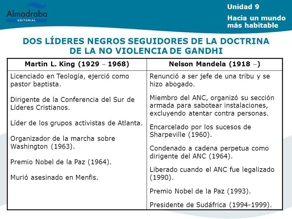 DOS LÍDERES NEGROS SEGUIDORES DE LA DOCTRINA DE LA NO VIOLENCIA DE GANDHI Martin L. King (1929 1968)Nelson Mandela (1918 ) Licenciado en Teología, eje
