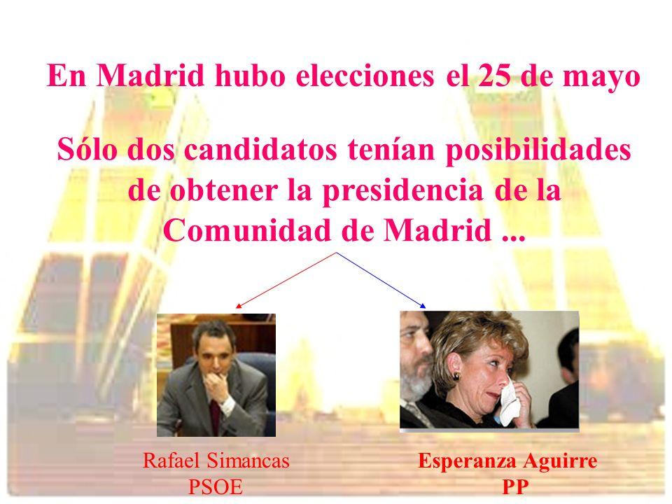En Madrid hubo elecciones el 25 de mayo Sólo dos candidatos tenían posibilidades de obtener la presidencia de la Comunidad de Madrid... Rafael Simanca