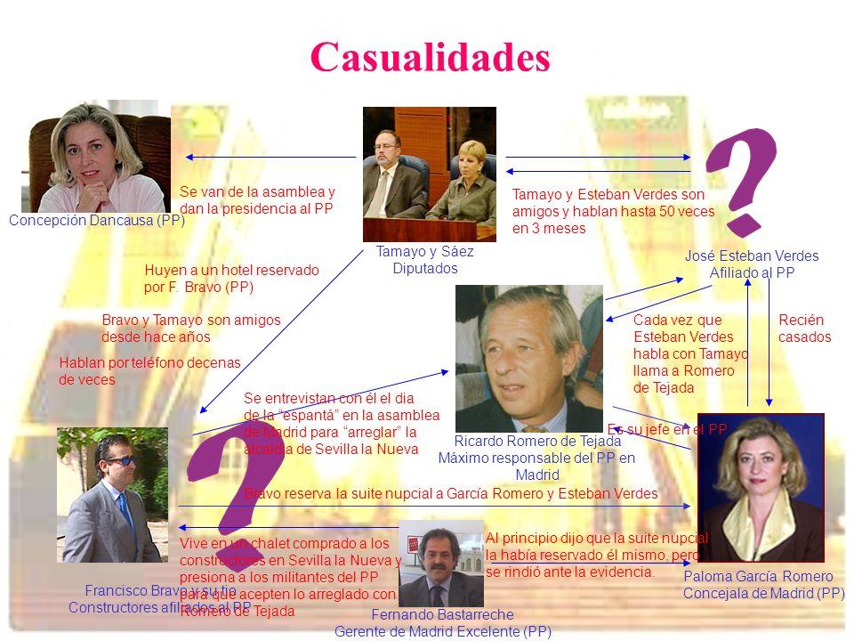 Casualidades Tamayo y Sáez Diputados Se van de la asamblea y dan la presidencia al PP Huyen a un hotel reservado por F. Bravo (PP) Bravo y Tamayo son
